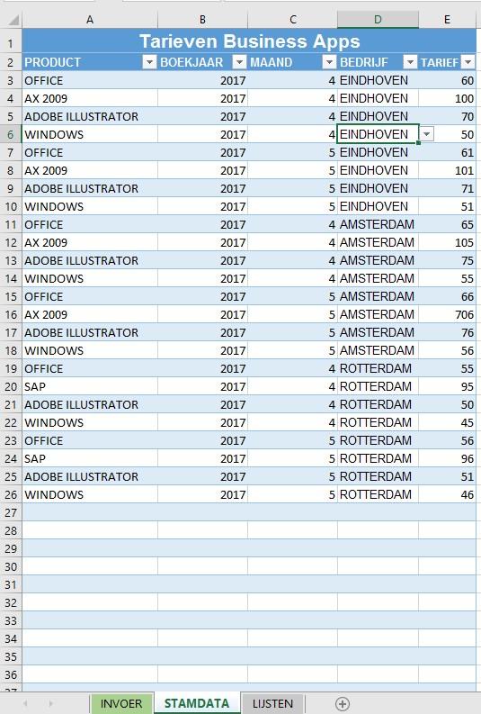 Functie Index Vergelijken